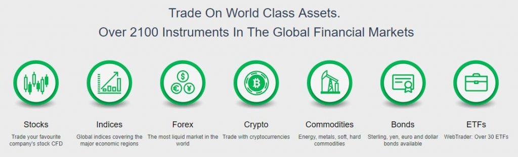 Trade.com Bitcoin trading