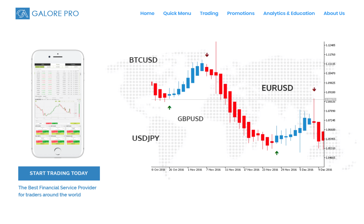 galore pro bitcoin online trading